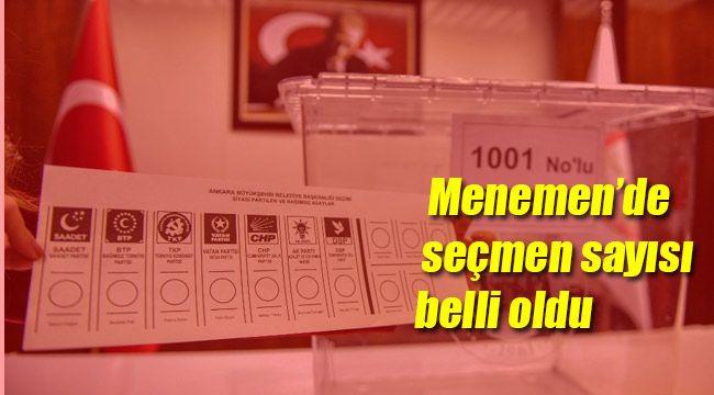 Menemen 31 Mart 2019 Yerel Seçimlerde Oy Kullanacak Seçmen Sayısı Belli Oldu
