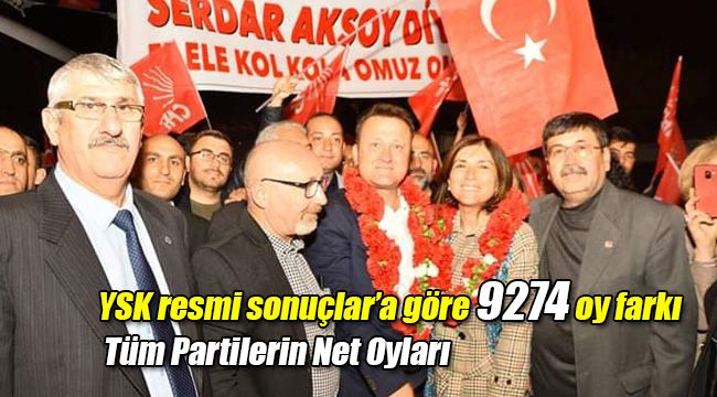 Menemen Belediye Başkanı Serdar Aksoy Oldu
