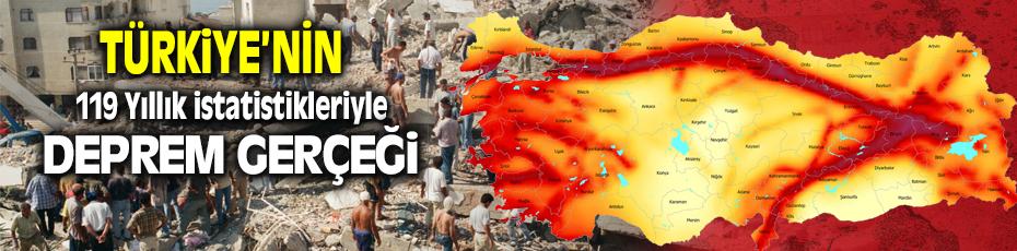 Türkiye'nin Deprem Tarihi 119 yıllık Acı izlerle dolu Geçmiş
