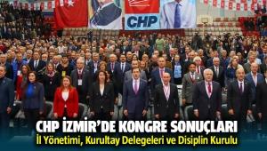 CHP İzmir'de Kongre Sonuçları